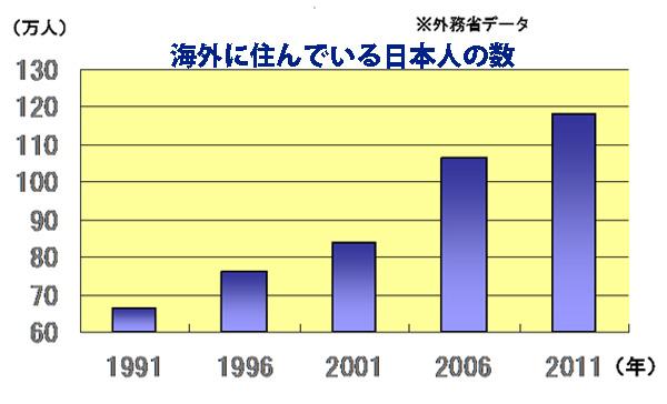 海外特派員ママ発!現地で日本の勉強もできる学校!!_2