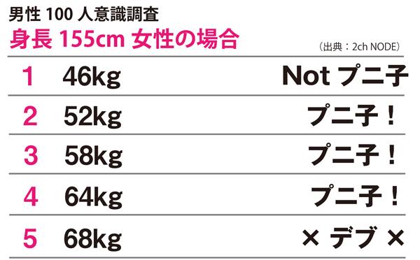 プニ子とデブ境界線は体重64kg?!_1