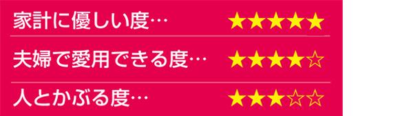 し○むら越えたッ?!日本のスーパーブランド『gu』★_1