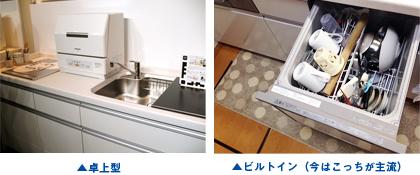 水道使用量は1/8!おトクな最新『食洗機』事情_2