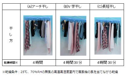 効率的!洗濯の悩みを一気に解決するプロ直伝の洗濯法7選_3
