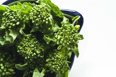 春野菜 菜の花