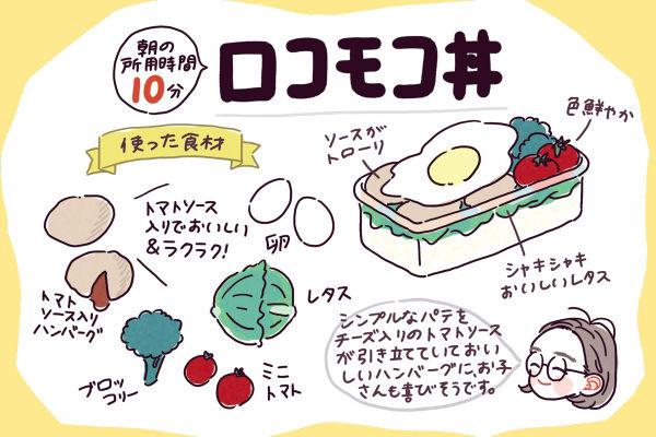 あい子 ロコモコ丼